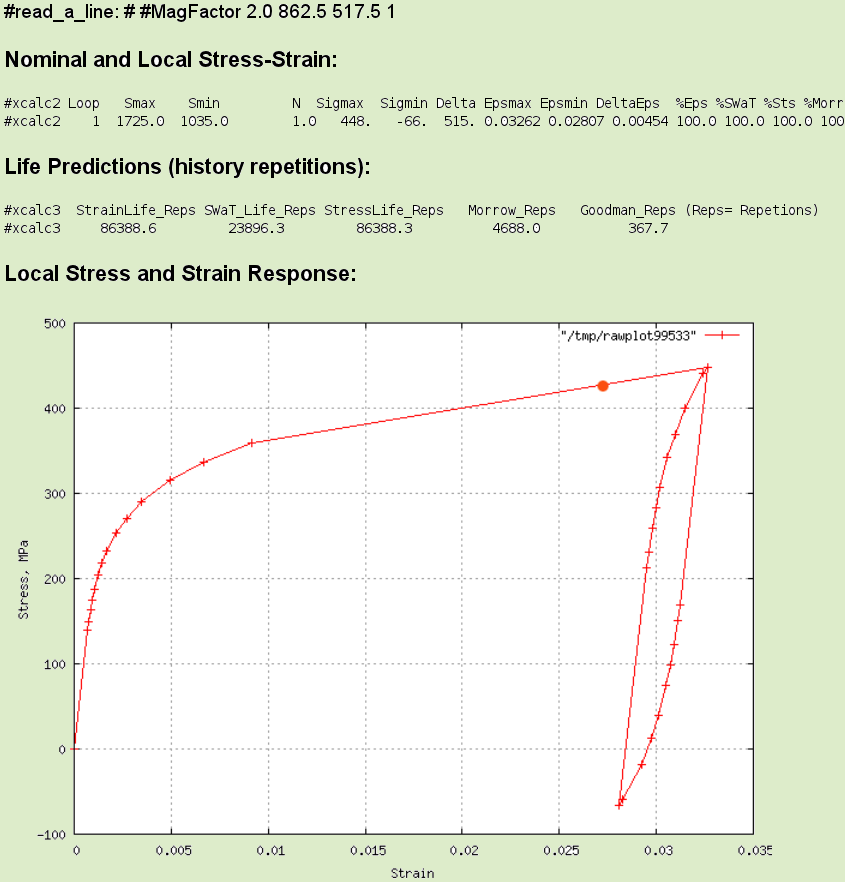 local stress Asme design calculations x1 general one load cycle can cause local yielding and stress redistribution but cannot result in failure or gross distortion.